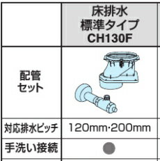 CH130F