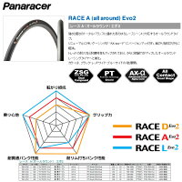 Panaracer(�ѥʥ졼����)RACEtypeAEVO2(�졼��������A/All-around)700C�ڥ�����ۡڼ�ž�֡ۡڥ?�ɡۡڥ��?�Х����ۡڥԥ��ȥХ�����(bebike)��P27Mar15��