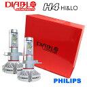 N-BOX LEDバルブ H4 Hi&Lo LEDヘッドライト ledバルブ 12000ルーメン PHILIPS
