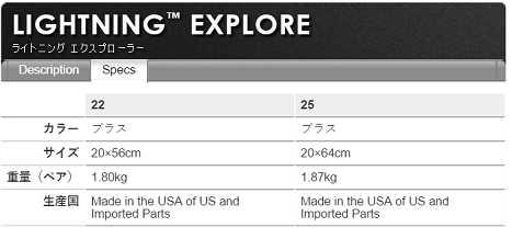 (ポイント3倍~12/28)セール品 MSRスノーシュー ライトニングエクスプロラー 女性用25インフェーズ 送料無料(1201_flash)
