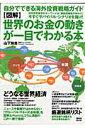 〈図解〉世界のお金の動きが一目でわかる本