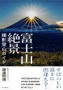 富士山絶景撮影登山ガイド