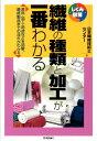 繊維の種類と加工が一番わかる [ 日本繊維技術士センター ]