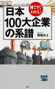 図ですぐわかる!日本100大企業の系譜 [ 菊地浩之 ]