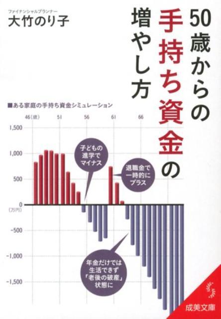 50歳からの手持ち資金の増やし方 (成美文庫) [ 大竹のり子 ]