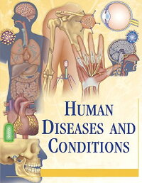 Human_Diseases_and_Conditions