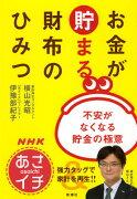 NHKあさイチお金が貯まる財布のひみつ