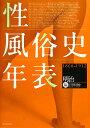 性風俗史年表(明治編(1868→1912))