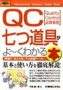 QC七つ道具がよ〜くわかる本 問題を「見える化」する最適ツール! (図解入門ビジネス) [ 今里健一郎 ]