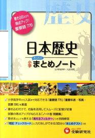 小学漢字1006の書き取りテスト ...