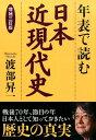 年表で読む日本近現代史増補3訂版 [ 渡部昇一 ]