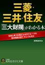 三菱 三井 住友 「三大財閥」がわかる本 (知的生きかた文庫) 財閥研究会