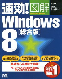 ®��޲�Windows8������ǡ�[��嶳��]