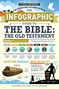 The Infographic Guide to the Bible: The Old Testament: A Visual Reference for Everything You Need to INFOGRAPHIC GT THE BIBLE THE O (Infographic Guide)