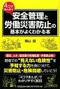 4コマまんがで安全管理と労働災害防止の基本がよくわかる本