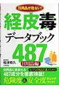 経皮毒データブック487