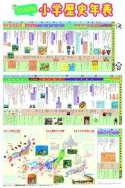 学習日本地図(小学高学年 ... : 無料計算ドリル : 無料