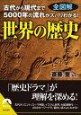 世界の歴史 古代から現代まで5000年の流れがズバリわかる! (青春文庫) 斎藤整