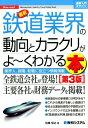 最新鉄道業界の動向とカラクリがよ〜くわかる本第3版