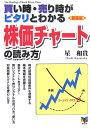 買い時・売り時がピタリとわかる株価チャートの読み方新装版