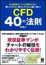 買いシグナル・売りシグナルは図で覚えるCFD 40の法則
