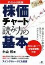 株価チャート読み方の基本