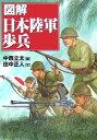 図解日本陸軍歩兵