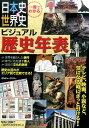 一冊でわかる 日本史&世界史 ビジュアル歴史年表 [ カルチャーランド ]