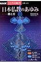 日本仏教のあゆみ