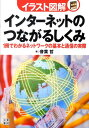 イラスト図解インターネットのつながるしくみ 1冊でわかるネットワークの基本と通信の実際 [ 音葉哲 ]