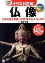 イラスト図解仏像 仏像の基本知識と特徴、見方がよくわかる [ 副島弘道 ]