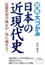 図解大づかみ日本の近現代史 [ 倉山満 ]
