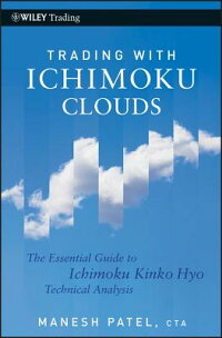 Trading_with_Ichimoku_Clouds��