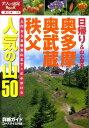 奥多摩・奥武蔵・秩父人気の山50