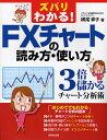送料無料/ズバリわかる!FXチャートの読み方・使い方 3倍儲かるチャート分析術/横尾寧子