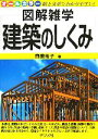 【中古】 建築のしくみ 図解雑学/齊藤祐子(著者) 【中古】afb