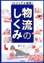 【中古】 ビジュアル図解 物流のしくみ DO BOOKS/青木正一【著】 【中古】afb