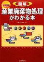 【中古】 最新版 図解産業廃棄物処理がわかる本 /ジェネス【著】 【中古】afb