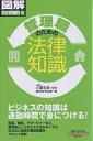 管理職のための法律知識/総合法令出版【2500円以上送料無料】
