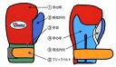 winning gloves Winning ウイニングカラーオーダーマジックテープ式8オンスボクシンググローブ100-120日で発送させていただきます