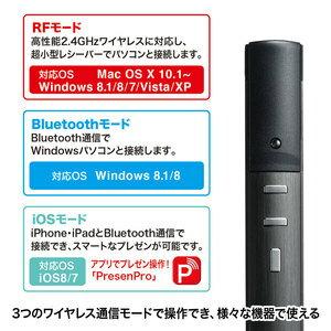 ������̵���ۡڥ���掠�ץ饤��2.4G&�֥롼�ȥ������п����ѥ�ݥ���LP-RFG105GM��TD�ۡڥѥ�������յ���/PC/�ۡ�����Բġ�2P04Jul15
