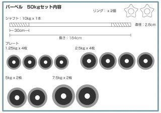 【送料無料】ラバー付きバーベルセット50kg【HLS_DU】【RCP】