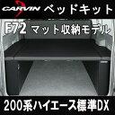 F72-200dx-icon
