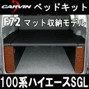 F72-bw-100sgl-icon
