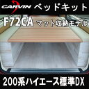 F72ca-200dx-icon