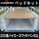 F72ca-200w-sgl-icon