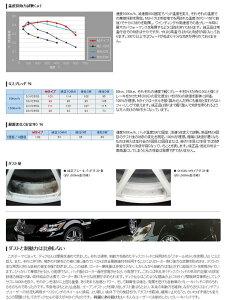 DIXCEL(�ǥ�������)�֥졼���ѥå�M�����ץե�����BMWE36M33.0/3.292/3��00M3B/M3CF1210602
