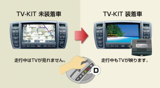 TVキット