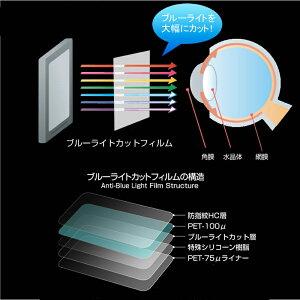 SONYXperiaZ4TabletWi-FiモデルSGP712JP/W[10.1インチ(2560x1600)]で使える【ブルーライトカット・指紋防止機能付き液晶保護フィルムとタブレットケースのセット】液晶保護シート/保護フィルム/保護シール/液晶カバー/画面保護フィルム/キズ防止/防塵