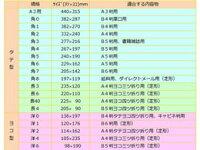 高春堂/発送用角2スーパークラフト100g/m2GT付100枚/NO.731